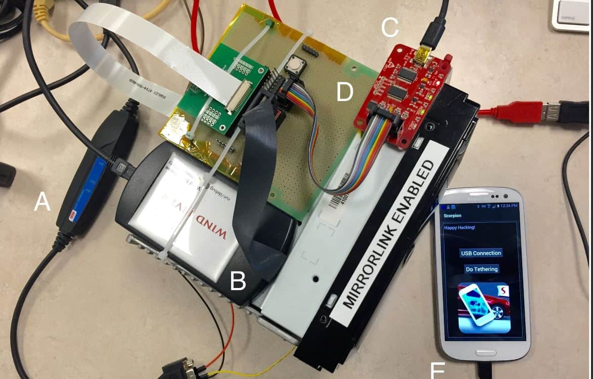 Smartphone connecting MirrorLInk hacked | auto connected car news